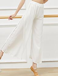 cheap -Activewear Pants Split Ruching Gore Women's Training Performance High Polyester