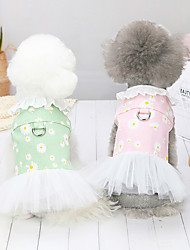 cheap -Dog Cat Jumpsuit Pajamas Avocado Basic Adorable Cute Dailywear Casual / Daily Dog Clothes Puppy Clothes Dog Outfits Breathable Blue Pink Green Costume for Girl and Boy Dog Fabric S M L XL XXL