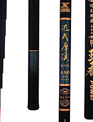 cheap -Fishing Rod Stream Rod 100/120/150/170/190/210/230 cm Freshwater Fishing
