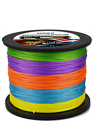 cheap -PE Braided Line / Dyneema / Superline 8 Strands Fishing Line 300M / 330 Yards 500M / 550 Yards PE 15LB 12LB 10LB Wearproof Abrasion Resistant