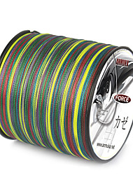 cheap -PE Braided Line / Dyneema / Superline Fishing Line 1000M / 1100 Yards PE 80LB 65LB 50LB Abrasion Resistant