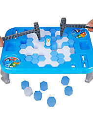 cheap -Ice Breaker Game Save Penguin On Ice Block Family Funny Game Penguin Trap Activate Game
