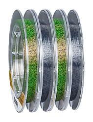 cheap -Monofilament Fishing Line 50M / 55 Yards Nylon 32LB 28LB 25LB Abrasion Resistant