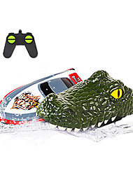 cheap -Remote Control Boats Toy Boats Waterproof Rechargeable Remote Control / RC for Pools and Lakes Boat Crocodile 2 pcs For Kid's Adults' Gift