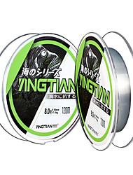 cheap -Monofilament Abrasion Resistant Fishing Line 120M / 131Yards White, Green
