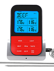 cheap -Wireless Double Fork Meat Food Steak Thermometer for Oven Grill BBQ Smoker Rotisserie Kitchen Smart Digital Display