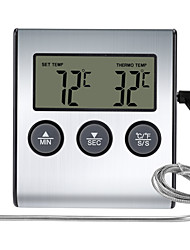 cheap -TS-BN50 Portable / Smart BBQ Thermometer LCD backlight display, Digital Temperature Measurement