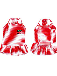 cheap -Dog Cat Dress Stripes Basic Adorable Cute Casual / Daily Dog Clothes Puppy Clothes Dog Outfits Breathable White / Red Red Costume for Girl and Boy Dog Cotton S M L XL
