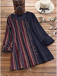 cheap -Women's Plus Size Patchwork Color Block Blouse Shirt Large Size Round Neck Long Sleeve Tops 3XL 4XL 5XL Wine Red Big Size
