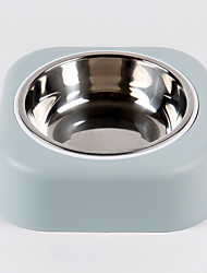 cheap -Dog Cat Bowls & Water Bottles / Feeding Bowl / Dog Cat Bowls Stainless steel Durable No-Spill Solid Colored Blue Pink Green Bowls & Feeding