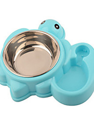 cheap -Dog Cat Bowls & Water Bottles / Feeding Bowl / Dog Cat Bowls Plastic Stainless steel Double-Sided Durable No-Spill Solid Colored Blue Pink Green Bowls & Feeding