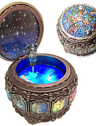 cheap -Vintage Music Box with Constellations Rotating Goddess LED Lights Twinkling Resin Carved Mechanism Musical Box with Sankyo 18-Note Wind Up Signs of The Zodiac Gift for Birthday (Upgraded)
