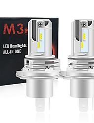 cheap -2PCS Canbus H4 LED Bulb H1 H7 H8 9005 HB3 9006 hb4 Headlight light bulb Cob LED Super Bright White 6000K