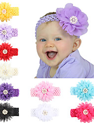 cheap -european and american new products hot-selling baby hairband, pointed chiffon with diamond elastic children's hairband, baby turban wholesale