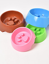 cheap -Dog Cat Bowls & Water Bottles / Feeding Bowl / Dog Cat Bowls ABS+PC Durable No-Spill Solid Colored Blue Pink Green Bowls & Feeding