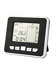 cheap -TS-FT002 Portable / Multi-function Temperature Gauge with Alarm Alert, LCD backlight display