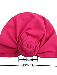 cheap -new hot style baby products circle indian hat baby is fashionable hedging hat children hat 2017