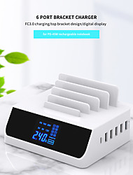 cheap -45 W Output Power USB PD Charger USB Charger QC 3.0 Fast Charge For Universal