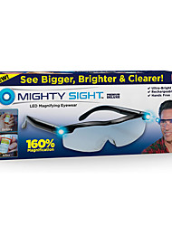 cheap -With Led Light Charging Frameless Magnifying Glass Anti-Blue Light High-Definition Reading Glasses For Men And Women Anti-Blue Light USB Charging