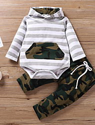 cheap -Baby Girls' Basic Striped Long Sleeve Regular Clothing Set Gray