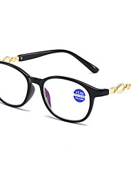 cheap -Ladies Anti-Blue Light Fashion Reading Glasses Metal Inserts HD Resin Coated Reading Glasses  Reading Glasses For Women