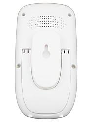 cheap -PAL: 352 X 288; NTSC: 352 X 240 mp Baby Monitor Dome Camera 100 ° °C Night Vision Range  5 m Bluetooth 4.0 Hz