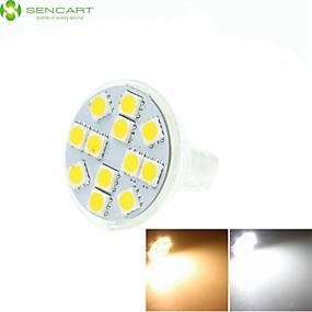 cheap LED Bi-pin Lights-2 W LED Spotlight 180-210 lm GU4 MR11 12 LED Beads SMD 5060 Dimmable Decorative Warm White Cold White Natural White 12 V 24 V / 4 pcs / RoHS / CE Certified