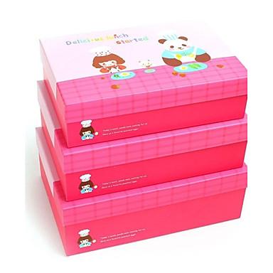 d0f76e03e1c panda κουτί σεφ δώρο (σύνολο 3) 1848431 2019 – $24.99