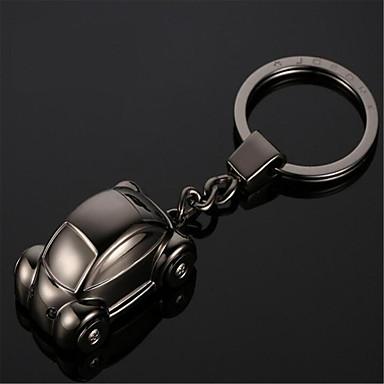 jobon ปังปังกุญแจรถ