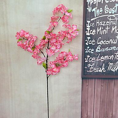 άνθη κερασιάς dating κωδικό προσφοράς