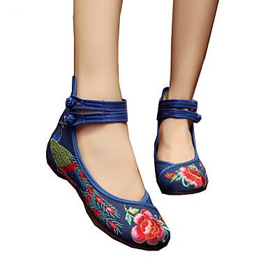 levne Dámské boty s plochou podrážkou-Dámské Oxfordské Espadrille Rovná podrážka Oblá špička Přezky / Květiny Plátno Pohodlné / Novinky / vyšívané boty Chůze Jaro / Léto Černá / Námořnická modř / Zelená / EU42