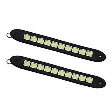 cheap Daytime Running Lights-2pcs Car Light Bulbs 10W COB 1 Daytime Running Light For universal All years