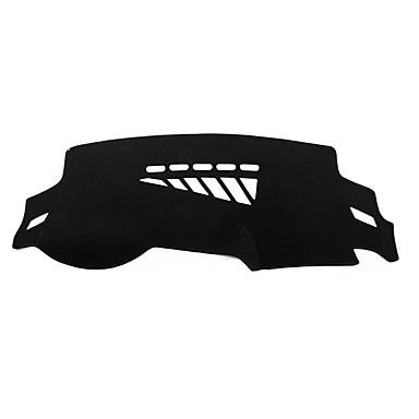 levne Koberečky do auta-Automobilový průmysl Dashboard Mat Koberečky do auta Pro Audi Všechny roky A4L