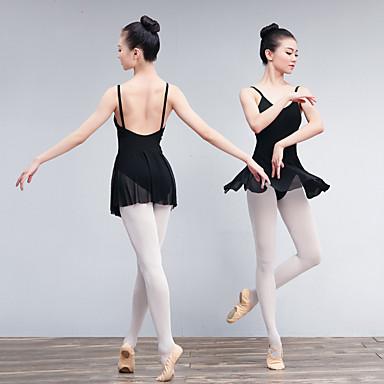 Japanska balett kön