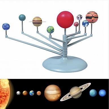 preiswerte Astronomiespielsachen & Modelle-Sonne Galaktischer Sternenhimmel Simulation 1 pcs Stücke Plastikschale Spielzeuge Geschenk