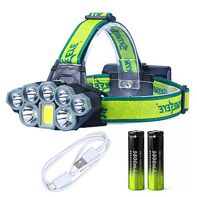 preiswerte Taschenlampen-Stirnlampen LED 8 Sender Verstellbar Windundurchlässig Einfach zu tragen Langlebig Camping / Wandern / Erkundungen Für den täglichen Einsatz Radsport Grün