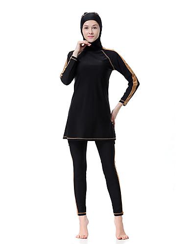 billige Dametopper-Dame Store størrelser Grunnleggende Svart Navyblå Lilla Burkini Badetøy - Stripet XL XXL XXXL Svart