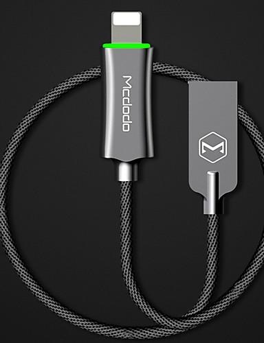 Belysning Kabel 1.8M (6ft) Flettet / Høyhastighet / Gullbelagt Sinklegering / Nylon USB-kabeladapter Til iPad / iPhone