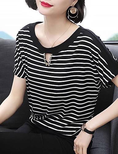 billige T-skjorter til damer-T-skjorte Dame - Stripet, Åpen rygg / Racerrygg / Lapper Vintage / Elegant Hest / Snømann / Dusty Blue Svart