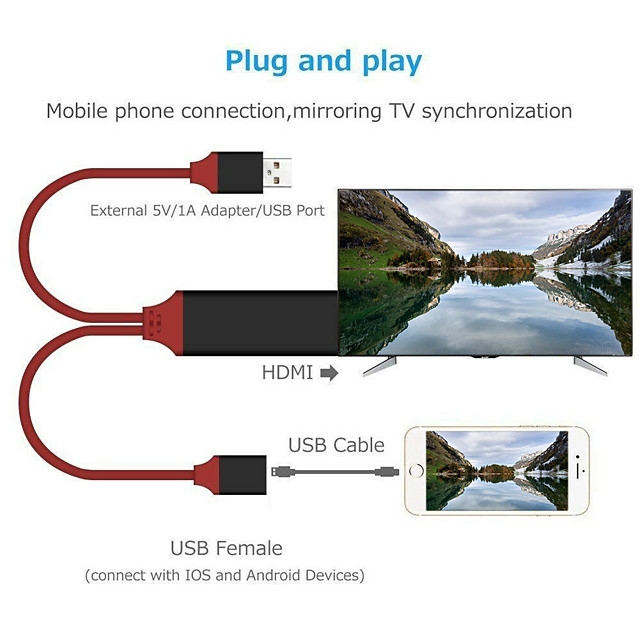 1080P AV Adapter Accessories HDMI Cable Plug And Play Phone To TV Tablets Sync Screen Wire Line Smart HD For IPhone 6 7 8 X