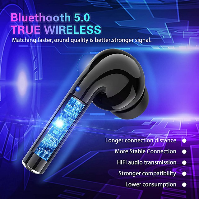 LITBest M16 TWS True Wireless Earbuds Wireless Bluetooth 5.0 Stereo with Microphone HIFI with Charging Box Smart Touch Control for Mobile Phone