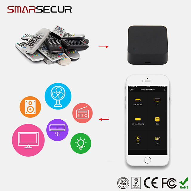 TY-S06 Wireless Switch WIFI iOS / Android Platform WIFI for Home