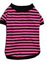 Katt Hund T-shirt Hundkläder Vit Gul Rosa Kostym Cotton Rand Ledigt / vardag XS S M L XL