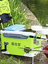 Fiskeredskap Rutan Draglåda Vattentät 1 Bricka PU 55 cm 39 cm