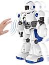 RC Robot 2.4G Plastik / ABS + PC Fjärrkontroll Nej