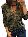 Women\'s Daily Basic T-shirt - Camo / Camouflage Print Green